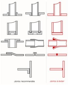 croquis joints fr01